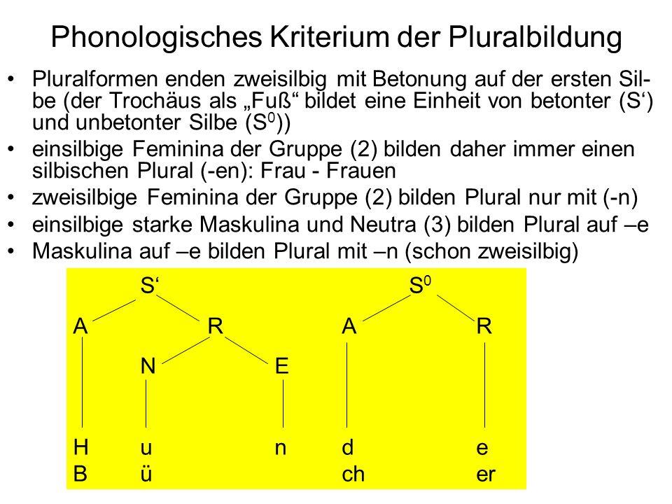 Phonologisches Kriterium der Pluralbildung