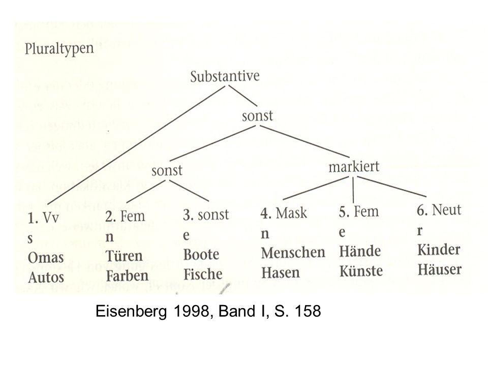 Eisenberg 1998, Band I, S. 158