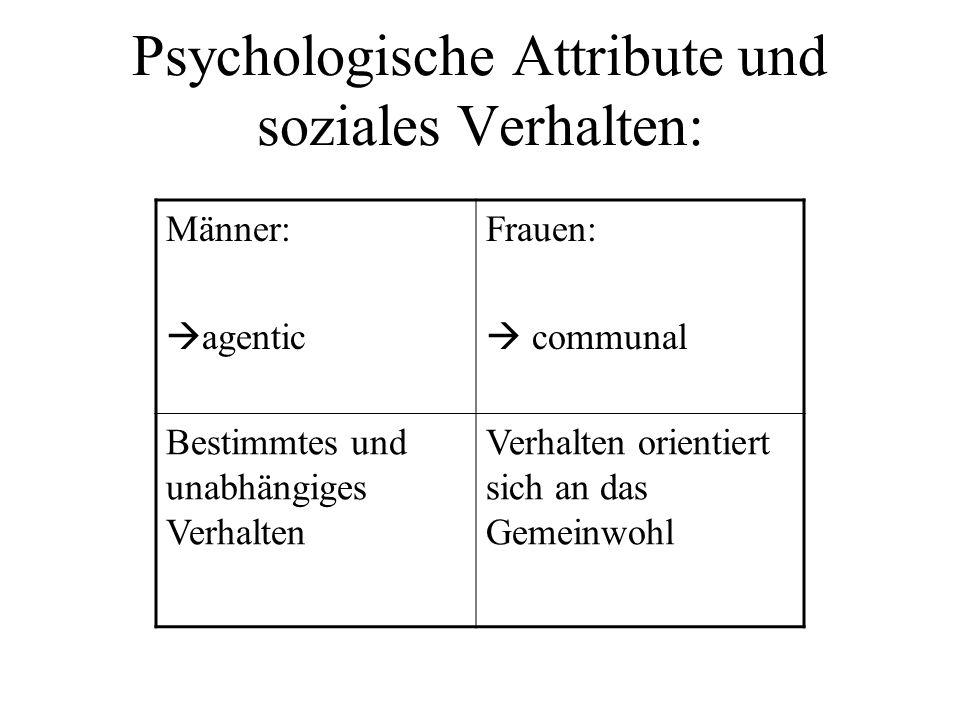 Psychologische Attribute und soziales Verhalten: