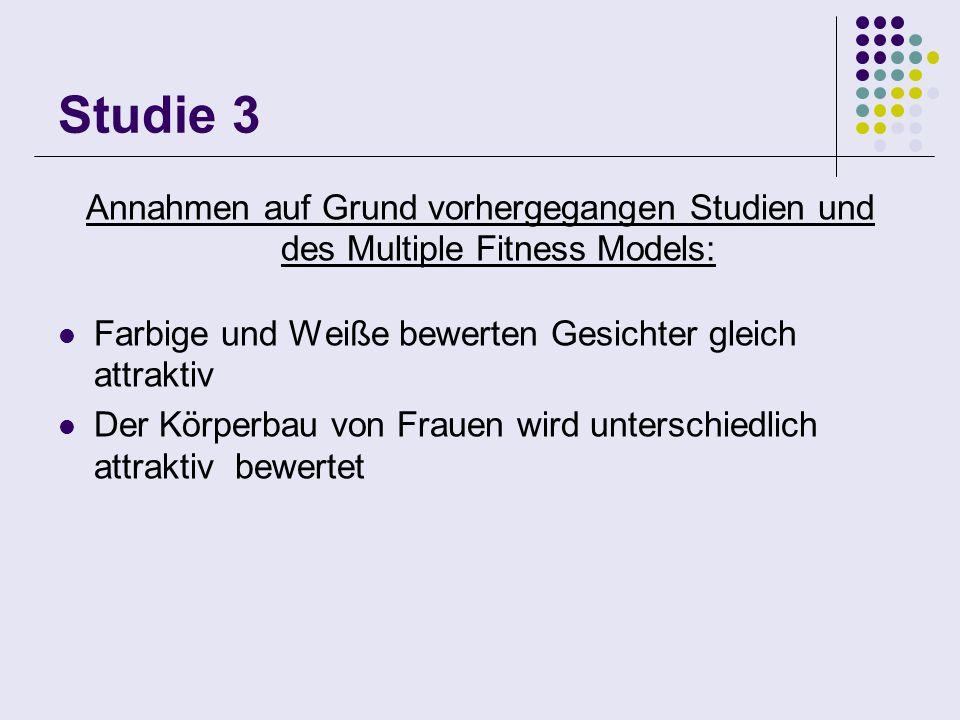 Studie 3 Annahmen auf Grund vorhergegangen Studien und des Multiple Fitness Models: Farbige und Weiße bewerten Gesichter gleich attraktiv.