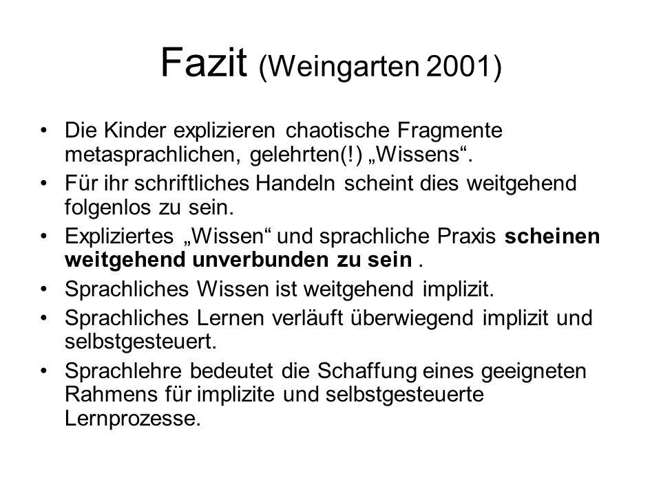 """Fazit (Weingarten 2001) Die Kinder explizieren chaotische Fragmente metasprachlichen, gelehrten(!) """"Wissens ."""