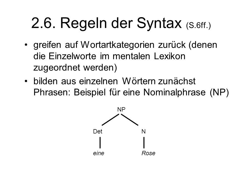 2.6. Regeln der Syntax (S.6ff.)