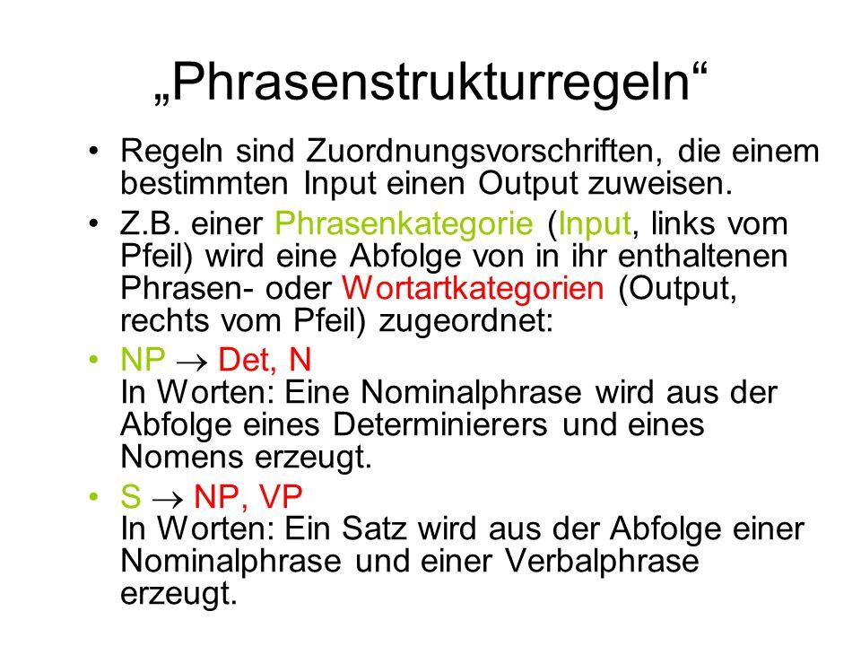 """""""Phrasenstrukturregeln"""