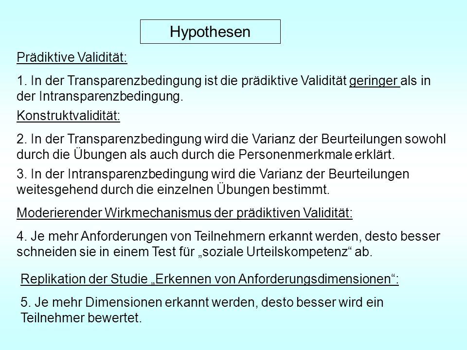 Hypothesen Prädiktive Validität: