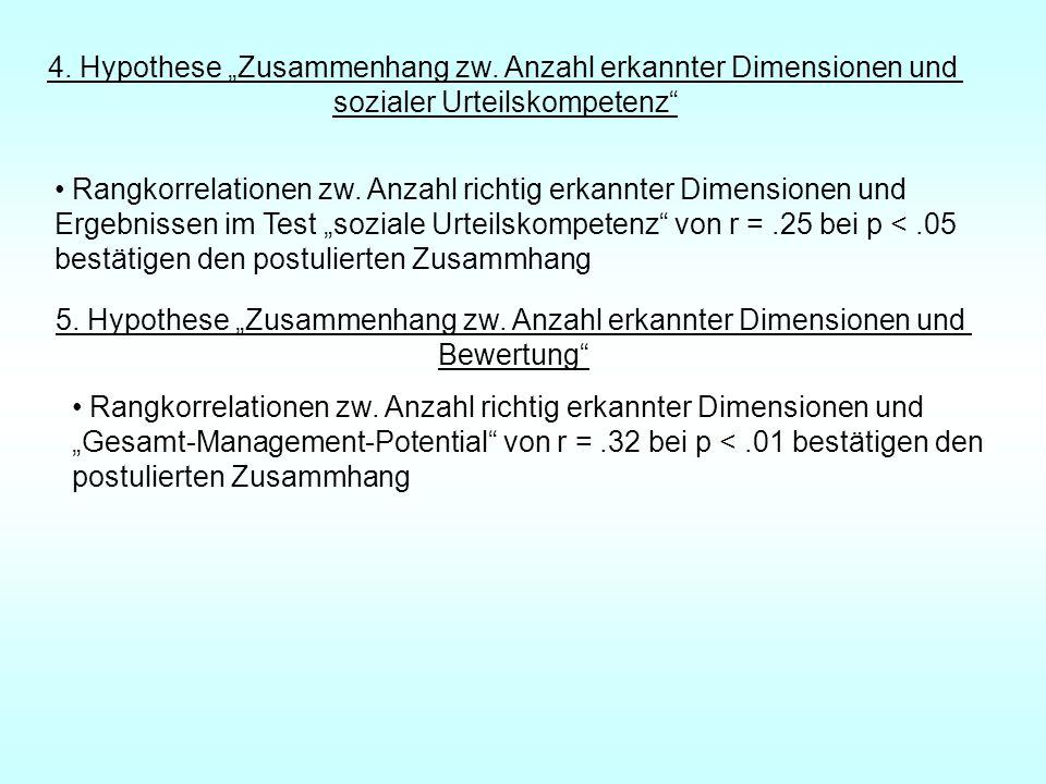 """4. Hypothese """"Zusammenhang zw. Anzahl erkannter Dimensionen und"""