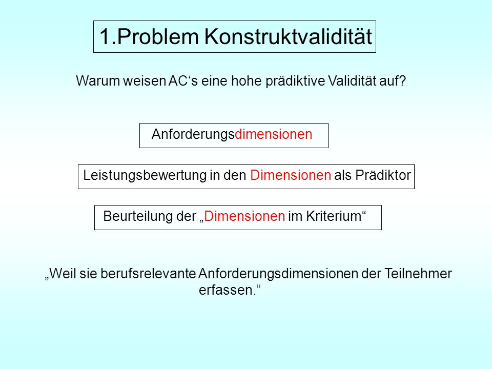 1.Problem Konstruktvalidität