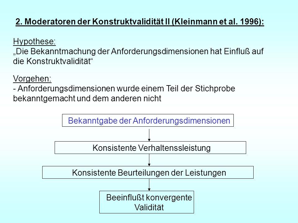 2. Moderatoren der Konstruktvalidität II (Kleinmann et al. 1996):