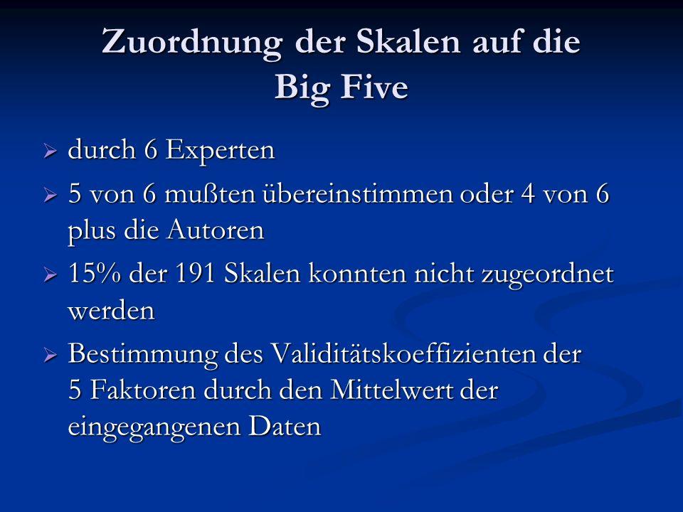 Zuordnung der Skalen auf die Big Five