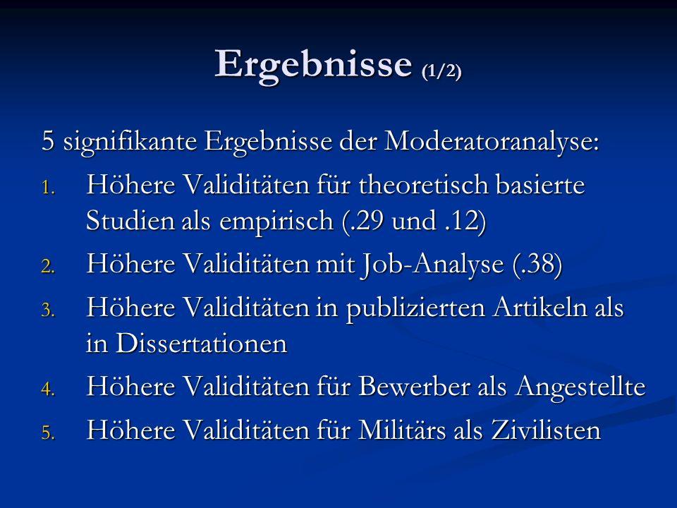 Ergebnisse (1/2) 5 signifikante Ergebnisse der Moderatoranalyse: