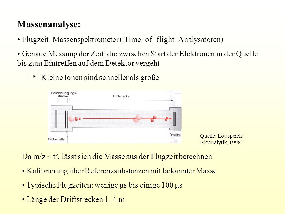 Massenanalyse: Flugzeit- Massenspektrometer ( Time- of- flight- Analysatoren)