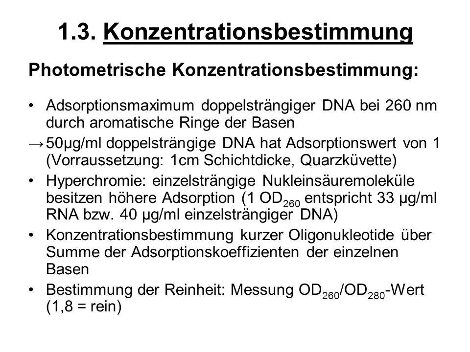 1.3. Konzentrationsbestimmung