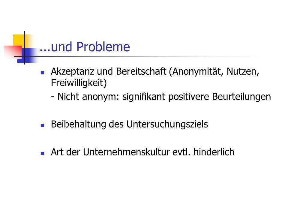 ...und Probleme Akzeptanz und Bereitschaft (Anonymität, Nutzen, Freiwilligkeit) - Nicht anonym: signifikant positivere Beurteilungen.