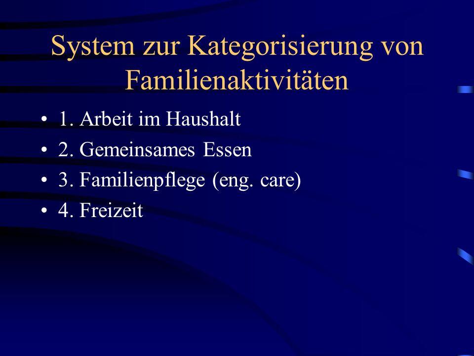 System zur Kategorisierung von Familienaktivitäten
