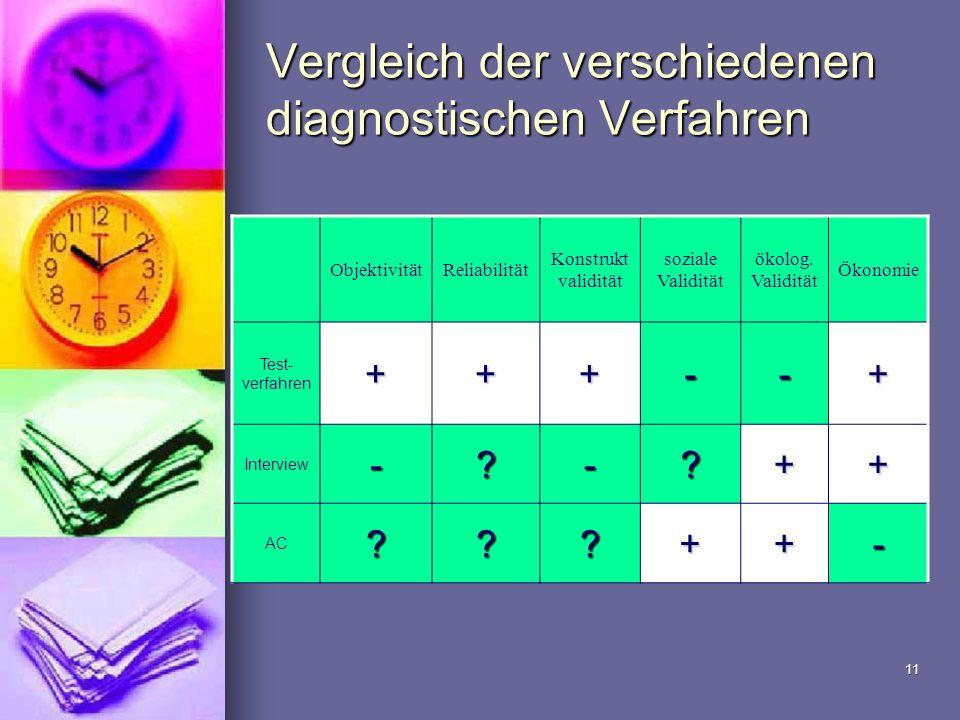 Vergleich der verschiedenen diagnostischen Verfahren
