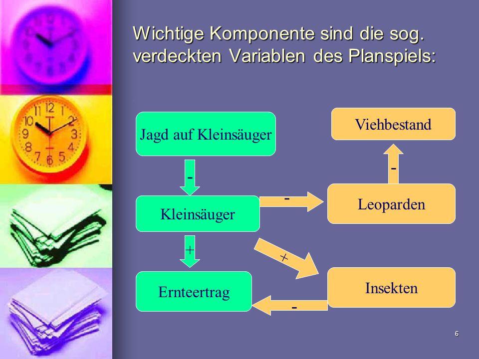 Wichtige Komponente sind die sog. verdeckten Variablen des Planspiels: