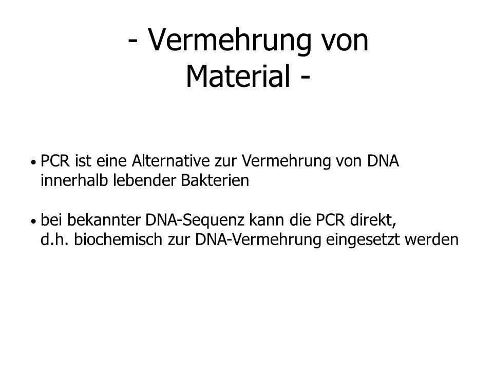 - Vermehrung von Material -