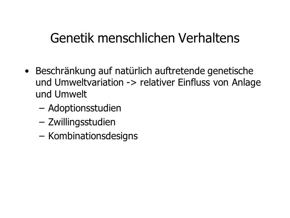 Genetik menschlichen Verhaltens