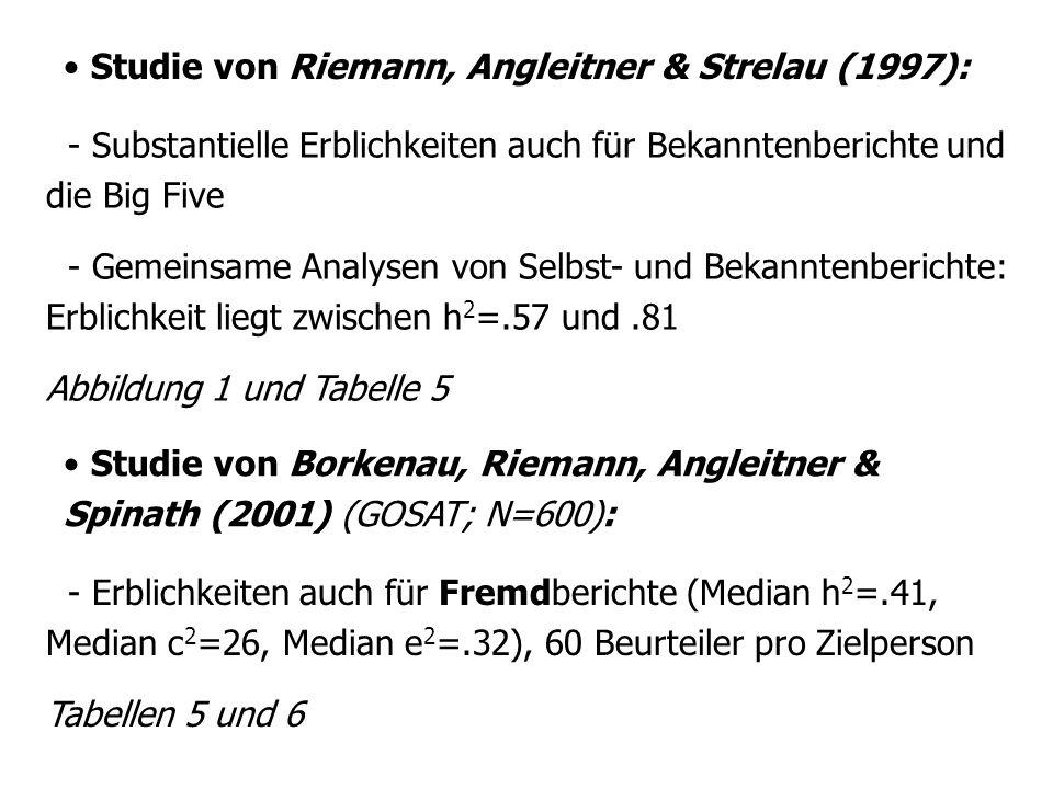 Studie von Riemann, Angleitner & Strelau (1997):
