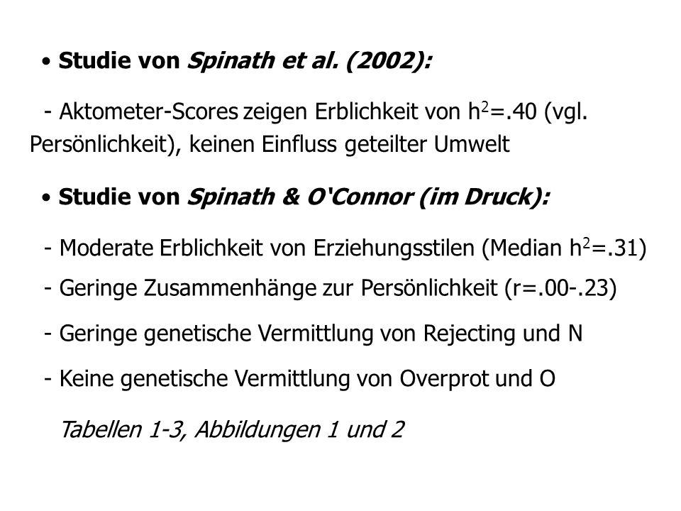 Studie von Spinath et al. (2002):