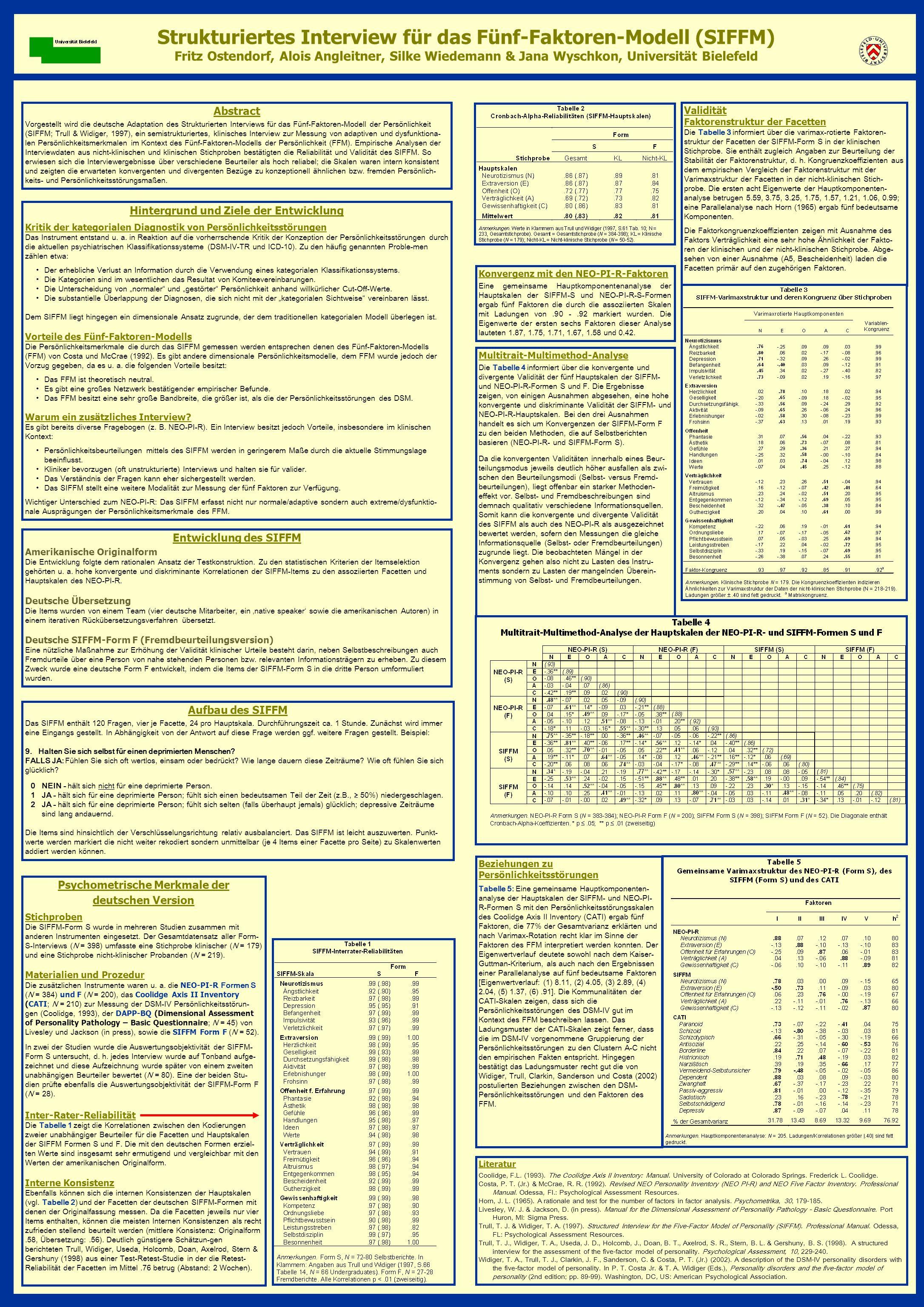 Hintergrund und Ziele der Entwicklung Psychometrische Merkmale der