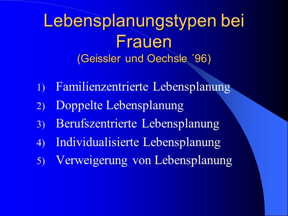 Lebensplanungstypen bei Frauen (Geissler und Oechsle ´96)