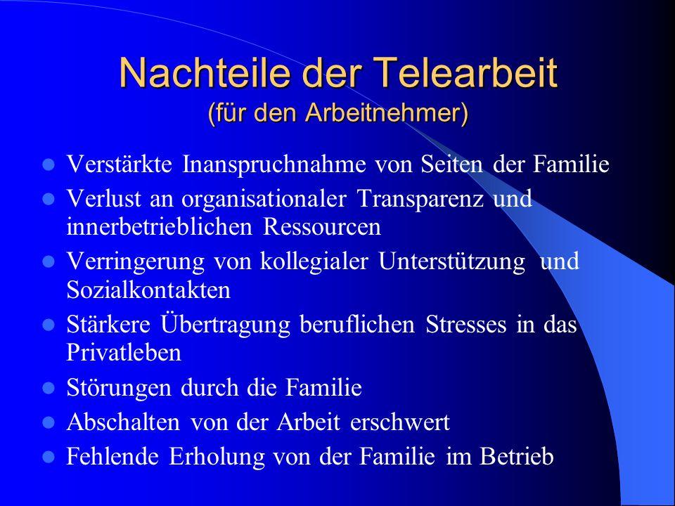 Nachteile der Telearbeit (für den Arbeitnehmer)