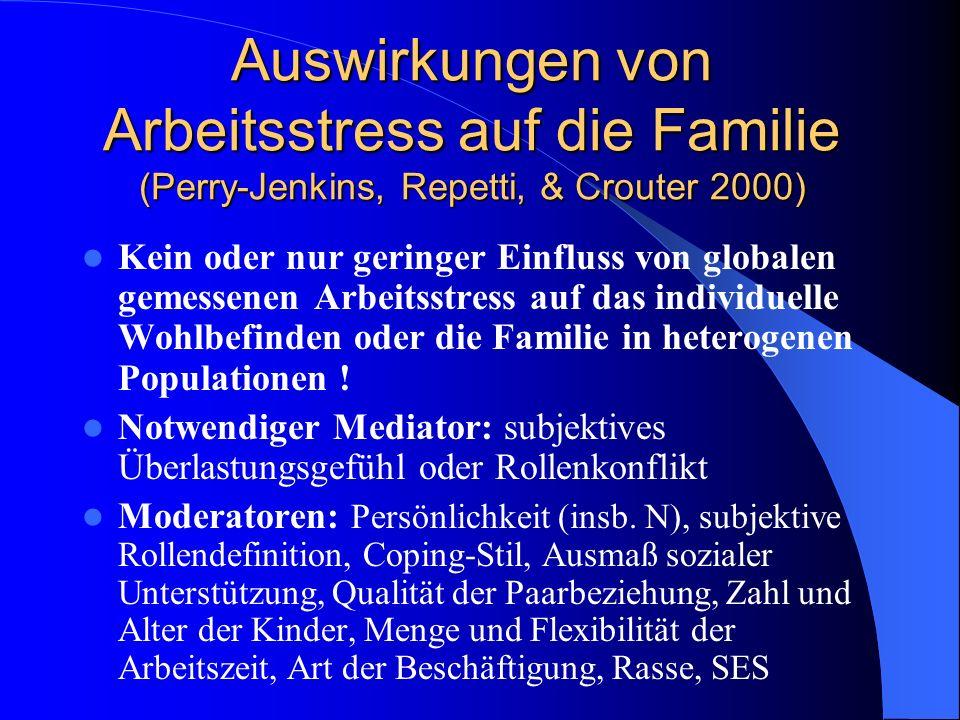 Auswirkungen von Arbeitsstress auf die Familie (Perry-Jenkins, Repetti, & Crouter 2000)