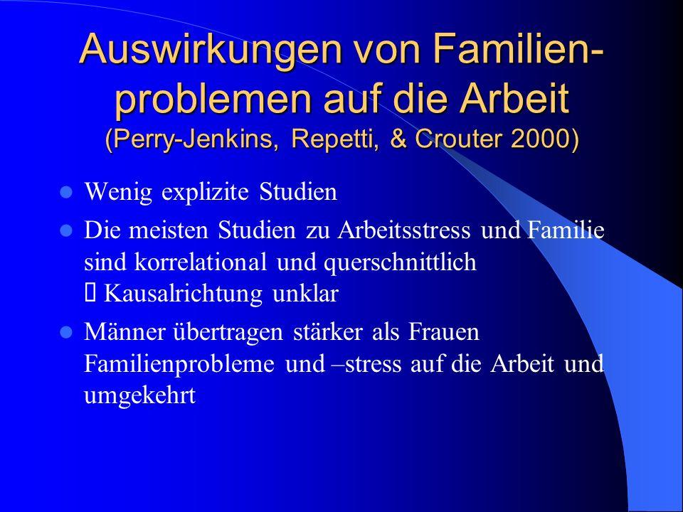 Auswirkungen von Familien-problemen auf die Arbeit (Perry-Jenkins, Repetti, & Crouter 2000)