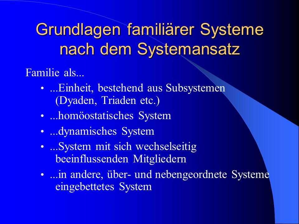 Grundlagen familiärer Systeme nach dem Systemansatz