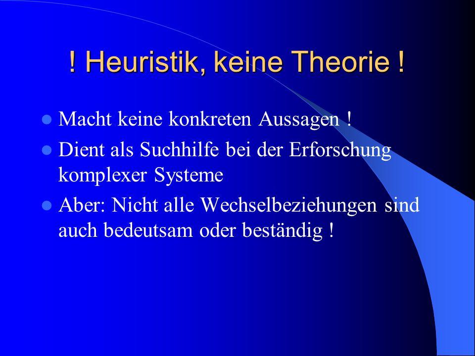 ! Heuristik, keine Theorie !