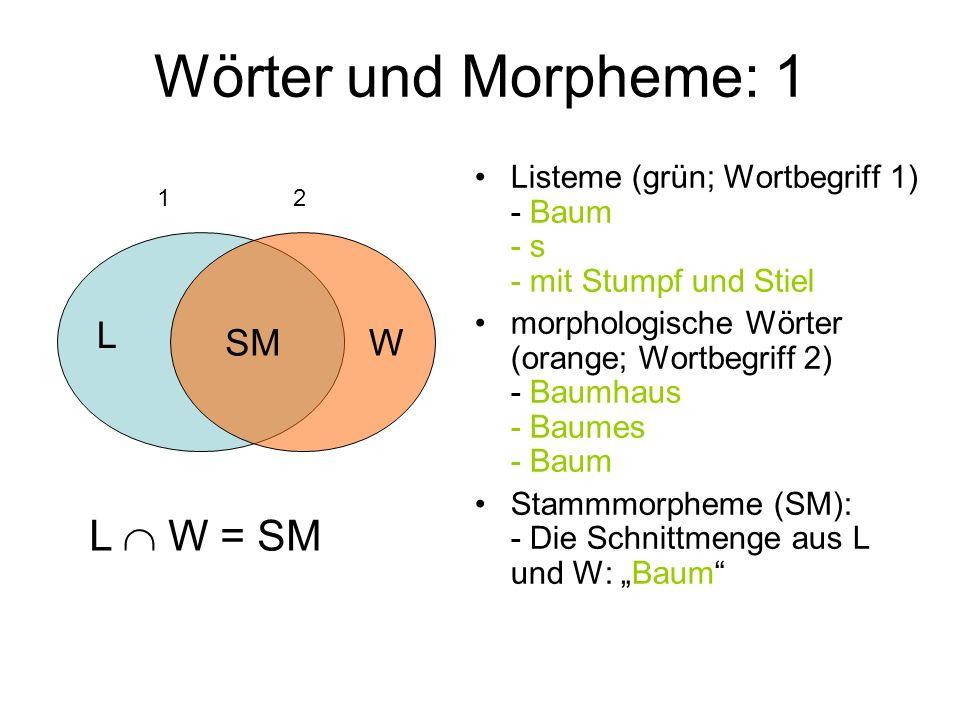 Wörter und Morpheme: 1 L  W = SM L SM W
