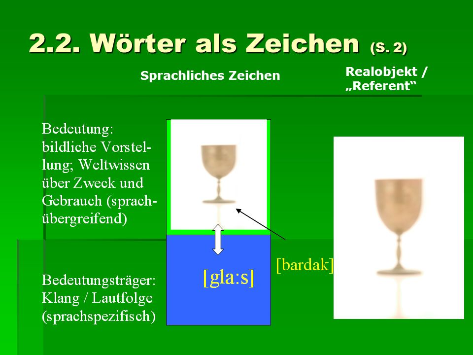 """2.2. Wörter als Zeichen (S. 2) Realobjekt / """"Referent"""