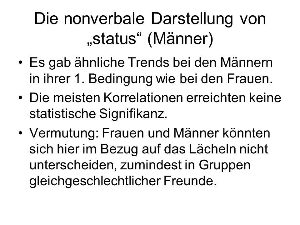 """Die nonverbale Darstellung von """"status (Männer)"""