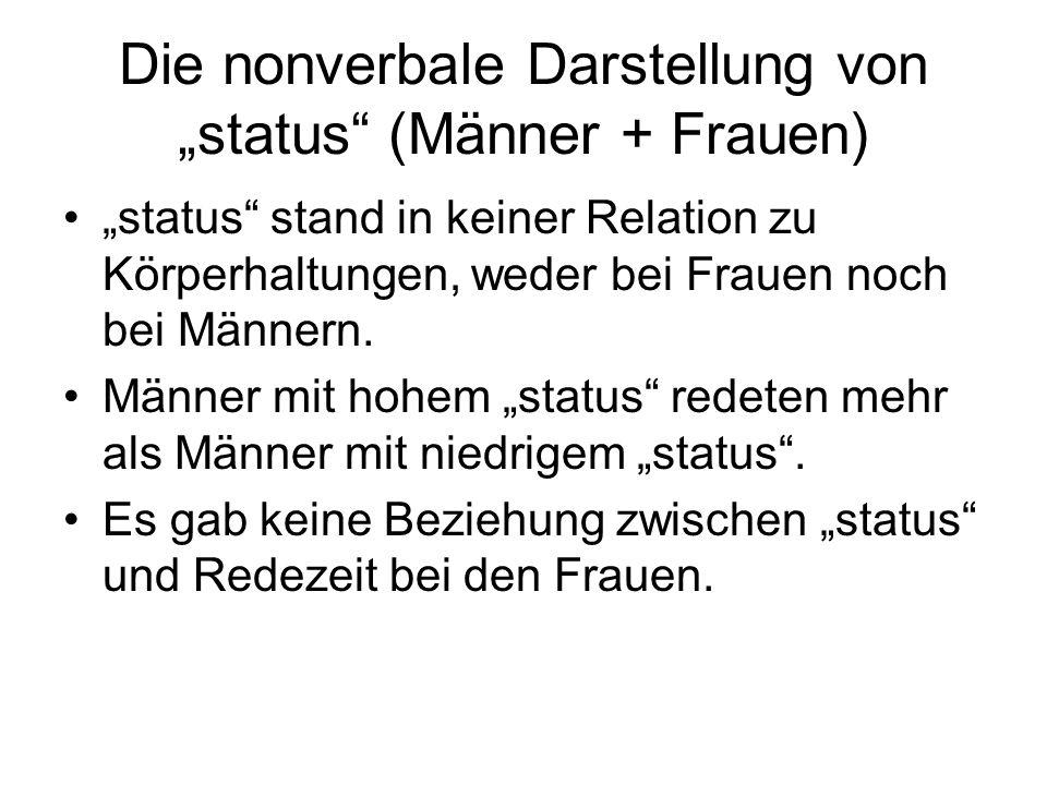 """Die nonverbale Darstellung von """"status (Männer + Frauen)"""