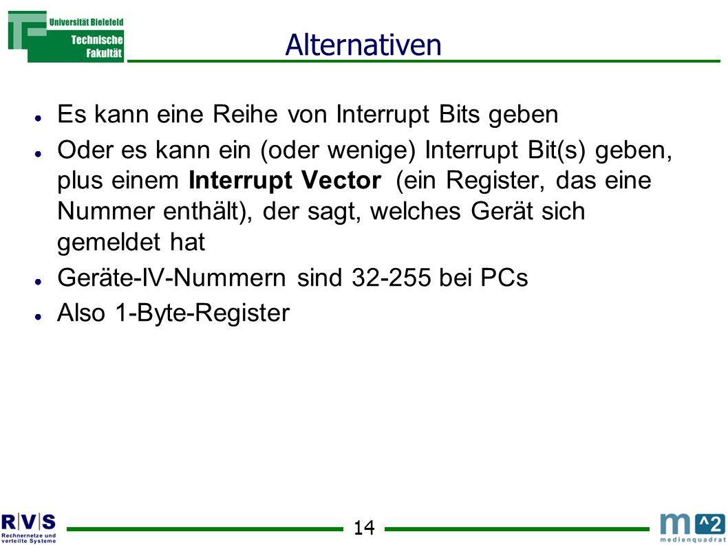Alternativen Es kann eine Reihe von Interrupt Bits geben
