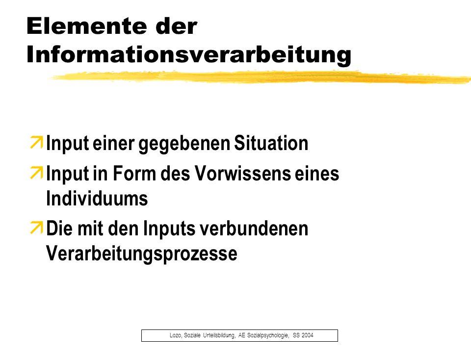Elemente der Informationsverarbeitung