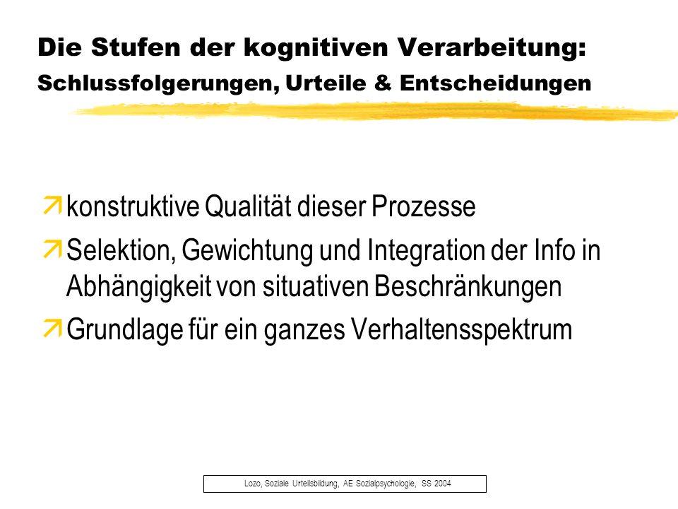 Lozo, Soziale Urteilsbildung, AE Sozialpsychologie, SS 2004