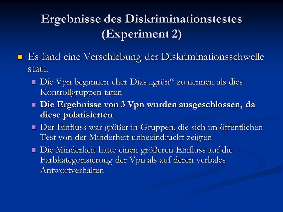 Ergebnisse des Diskriminationstestes (Experiment 2)