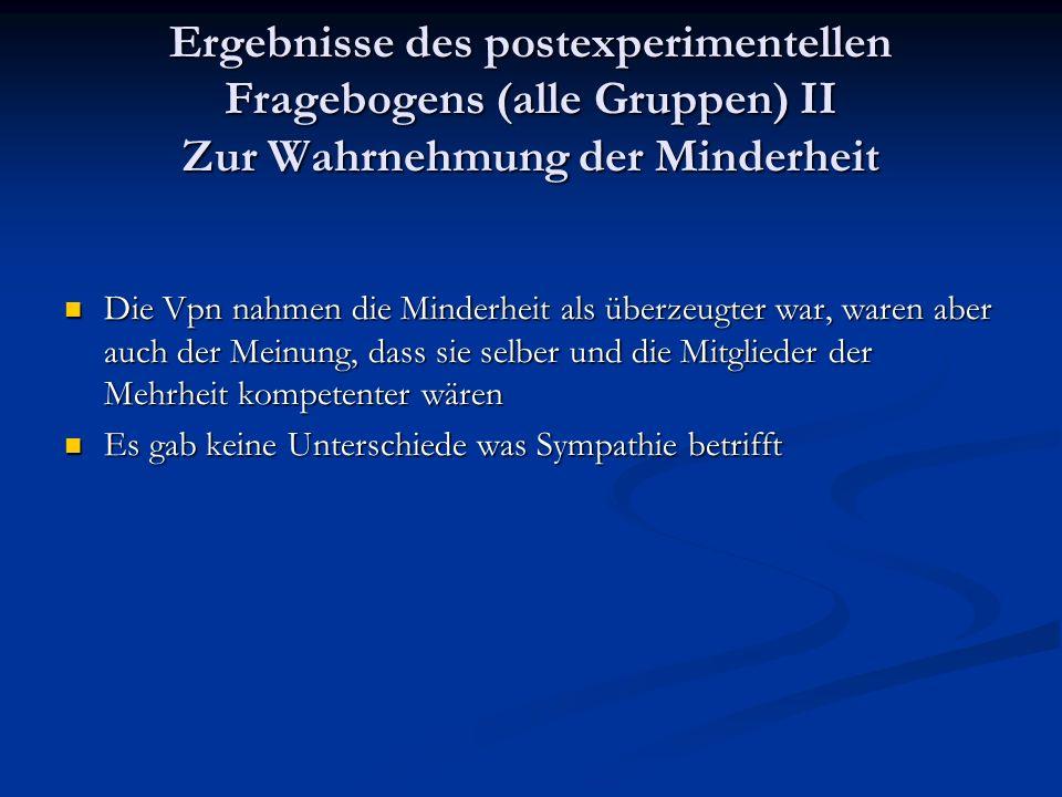 Ergebnisse des postexperimentellen Fragebogens (alle Gruppen) II Zur Wahrnehmung der Minderheit