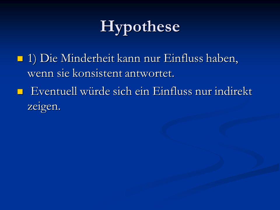 Hypothese 1) Die Minderheit kann nur Einfluss haben, wenn sie konsistent antwortet.
