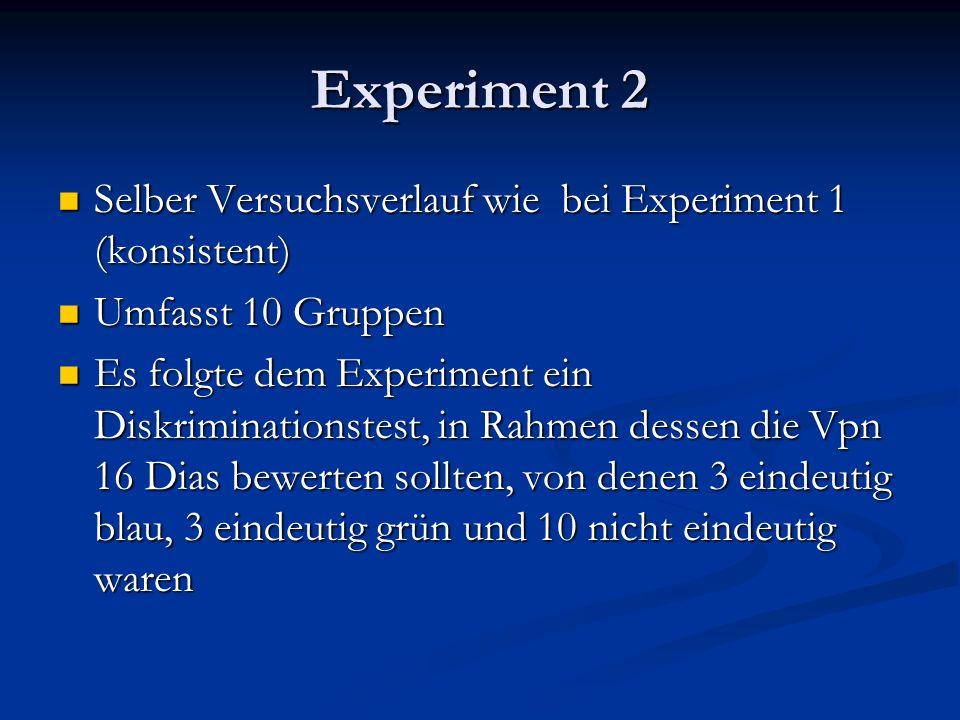 Experiment 2 Selber Versuchsverlauf wie bei Experiment 1 (konsistent)