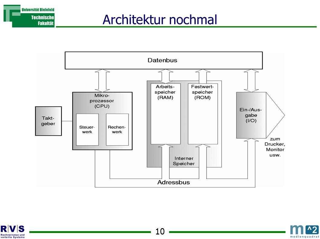 Architektur nochmal