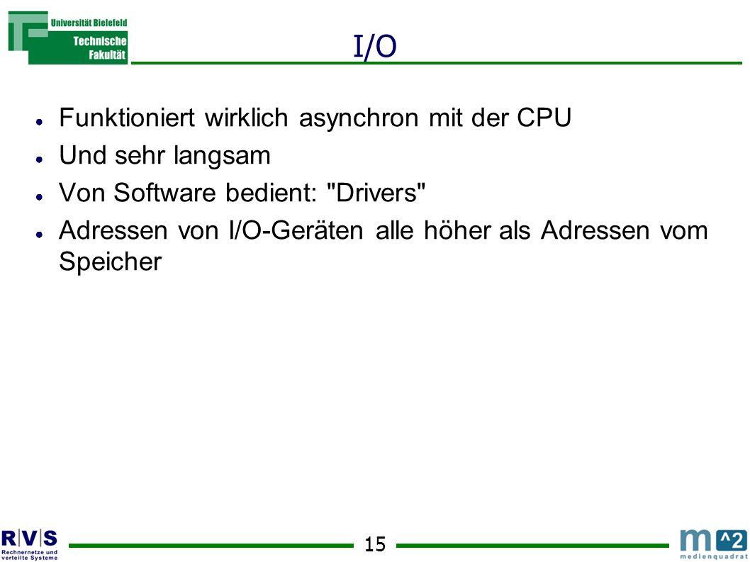 I/O Funktioniert wirklich asynchron mit der CPU Und sehr langsam