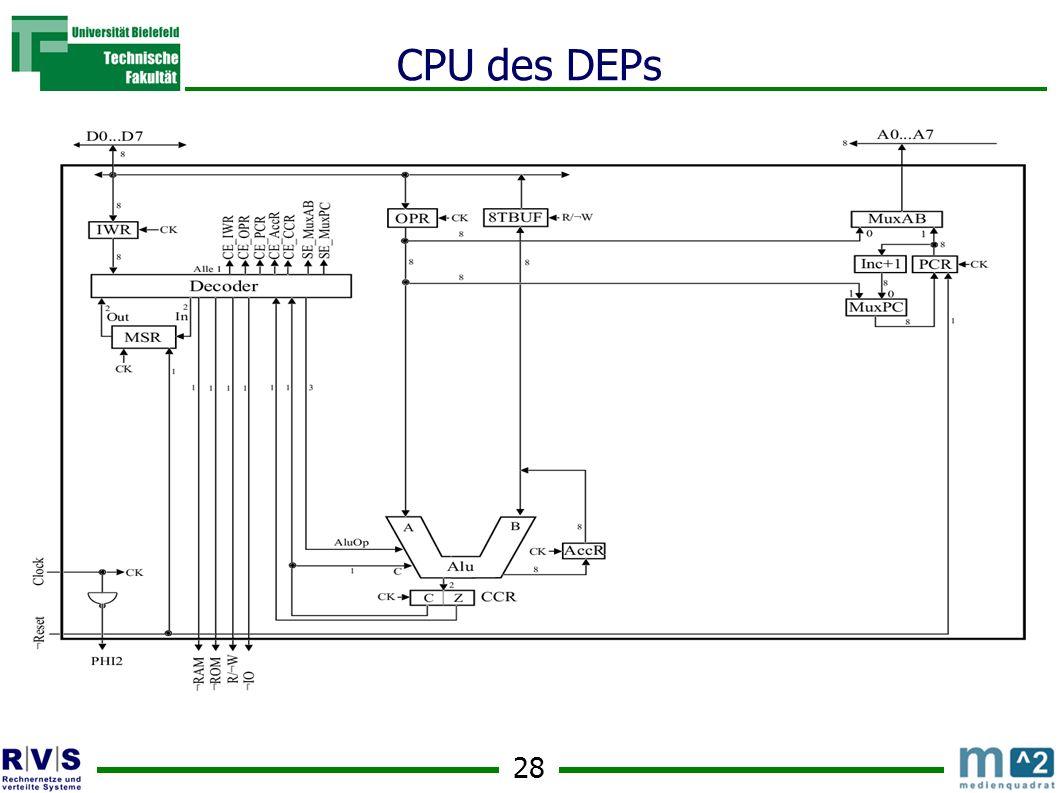 CPU des DEPs