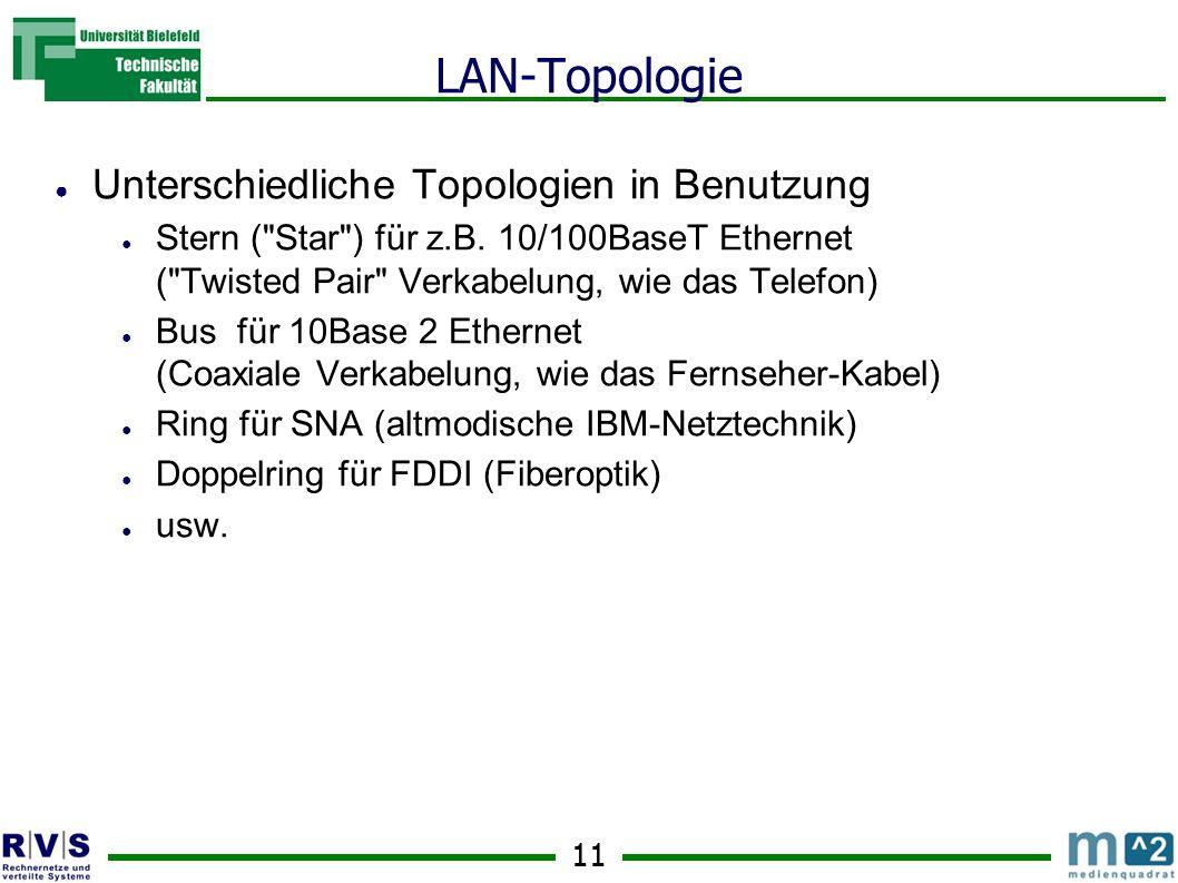 LAN-Topologie Unterschiedliche Topologien in Benutzung
