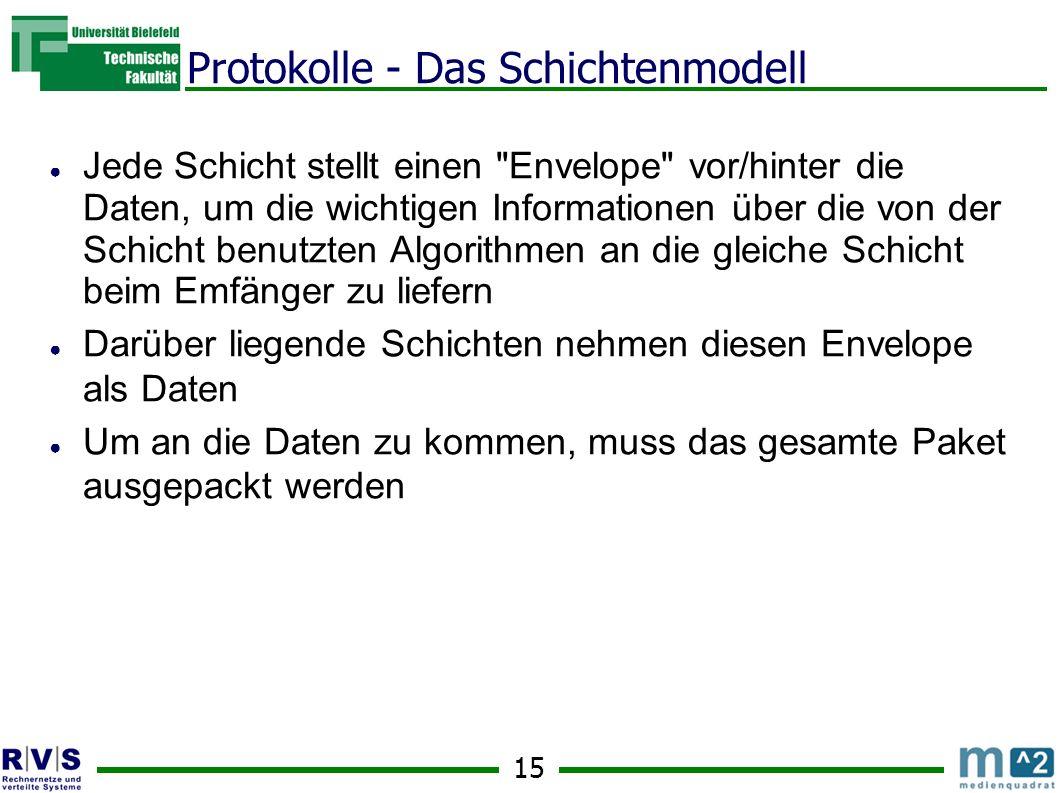 Protokolle - Das Schichtenmodell