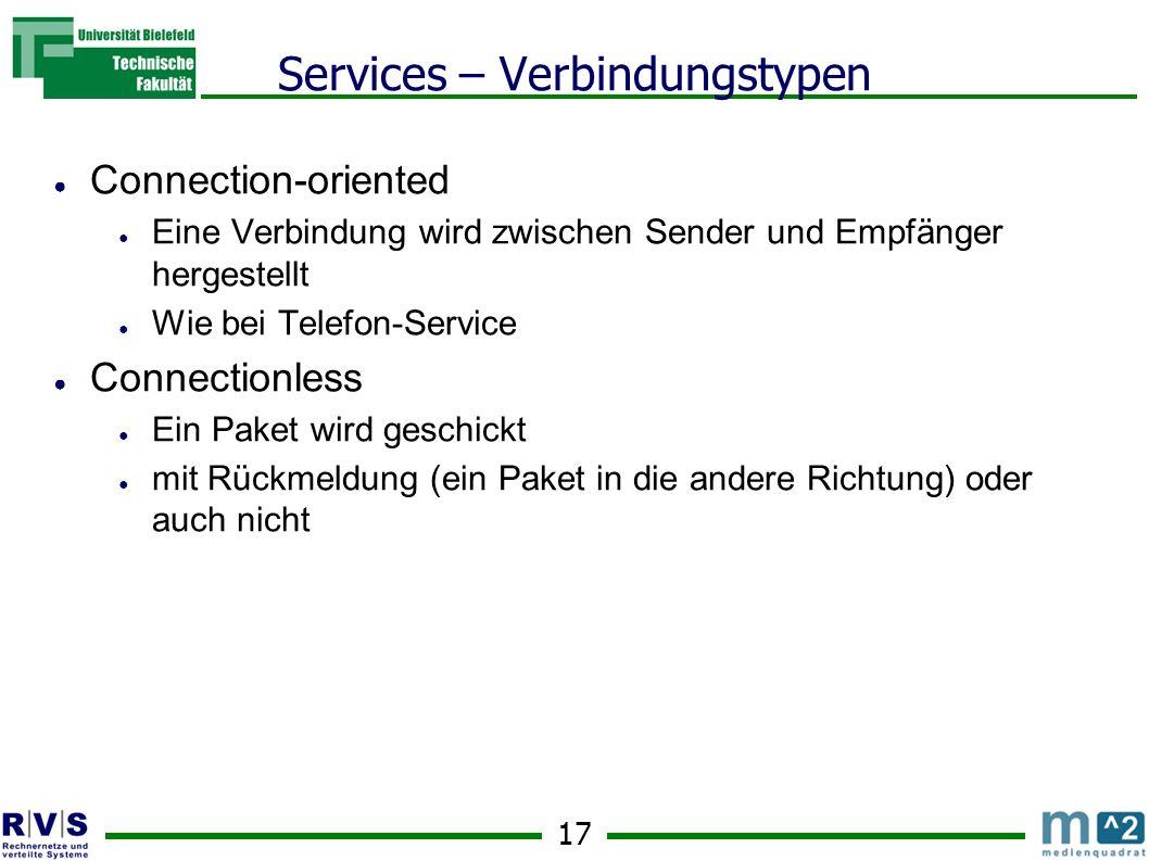 Services – Verbindungstypen