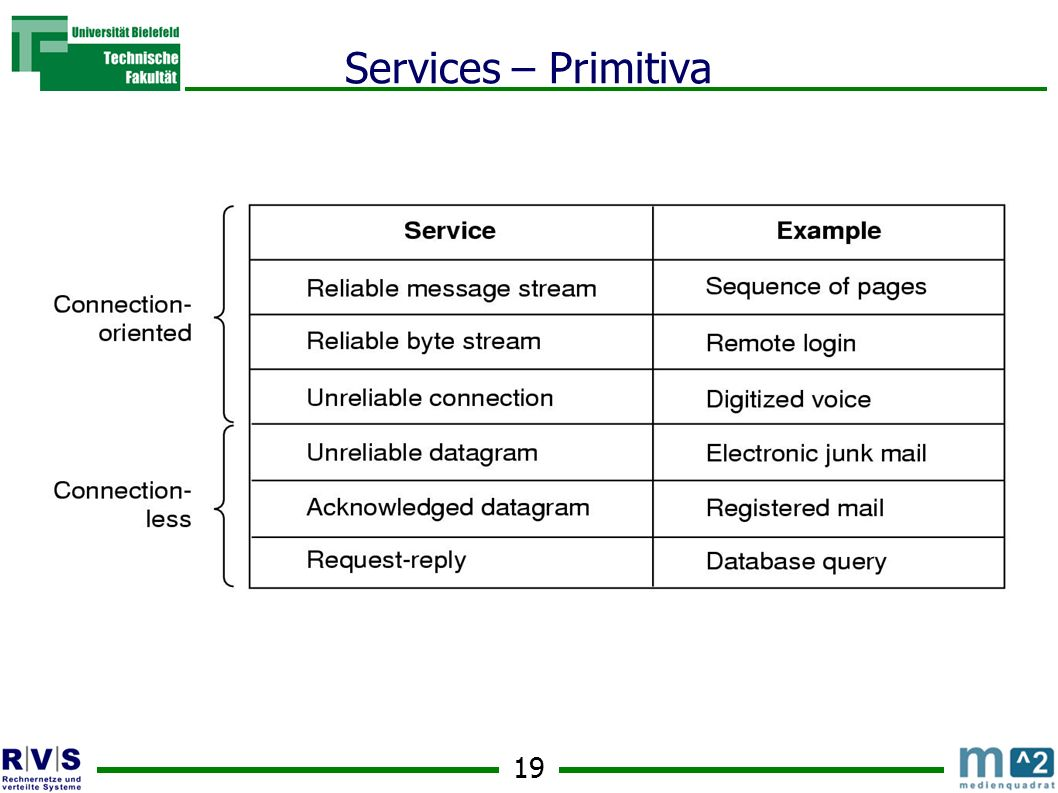 Services – Primitiva