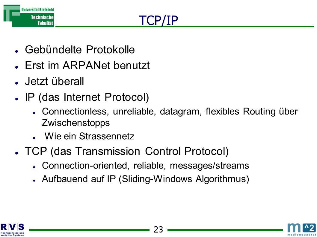 TCP/IP Gebündelte Protokolle Erst im ARPANet benutzt Jetzt überall