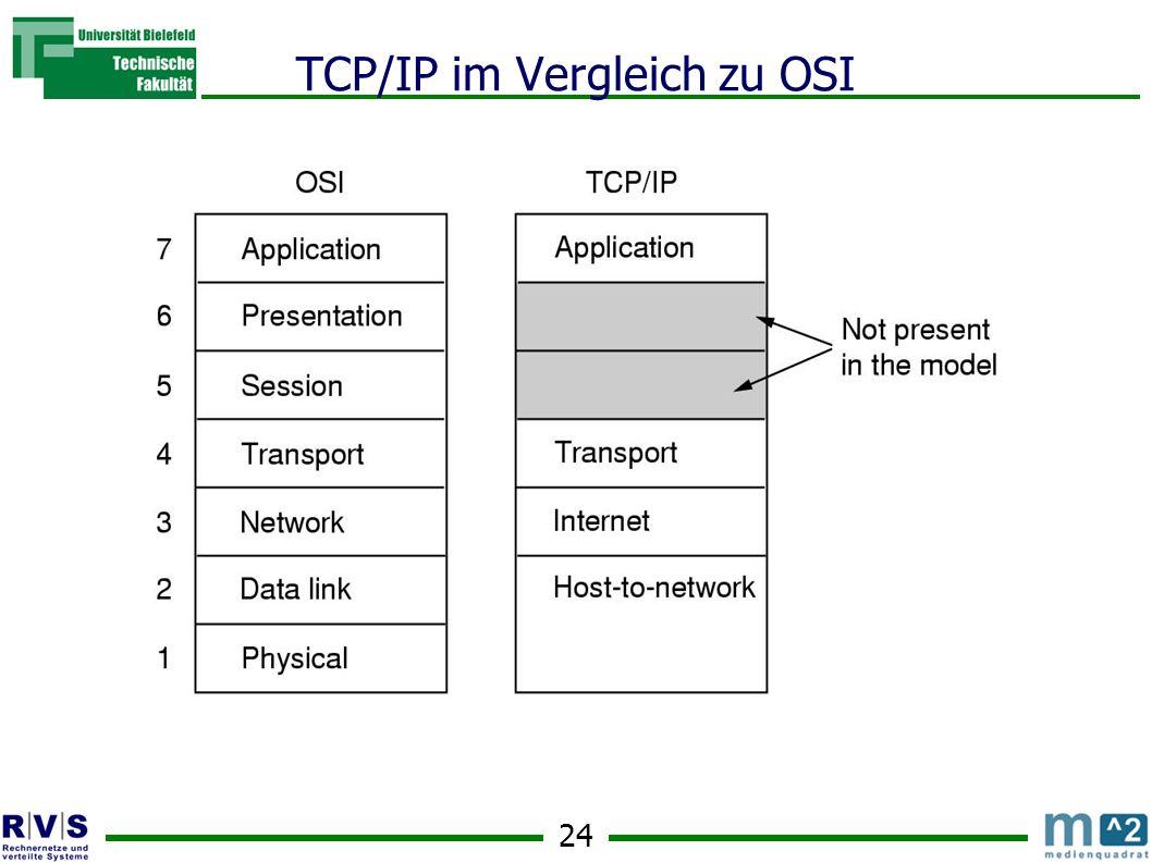 TCP/IP im Vergleich zu OSI